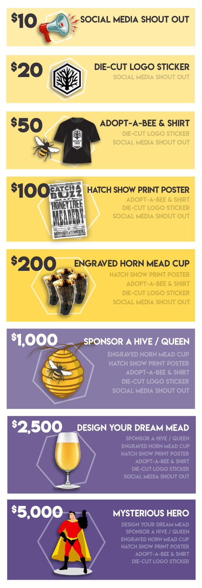 honey tree rewards 2